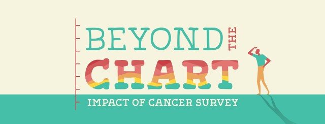 Cancer: Beyond the Chart image