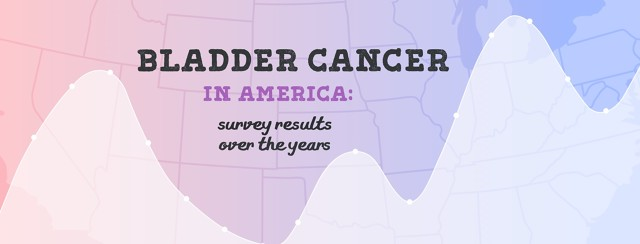 Bladder Cancer In America Survey Results Over the Years image