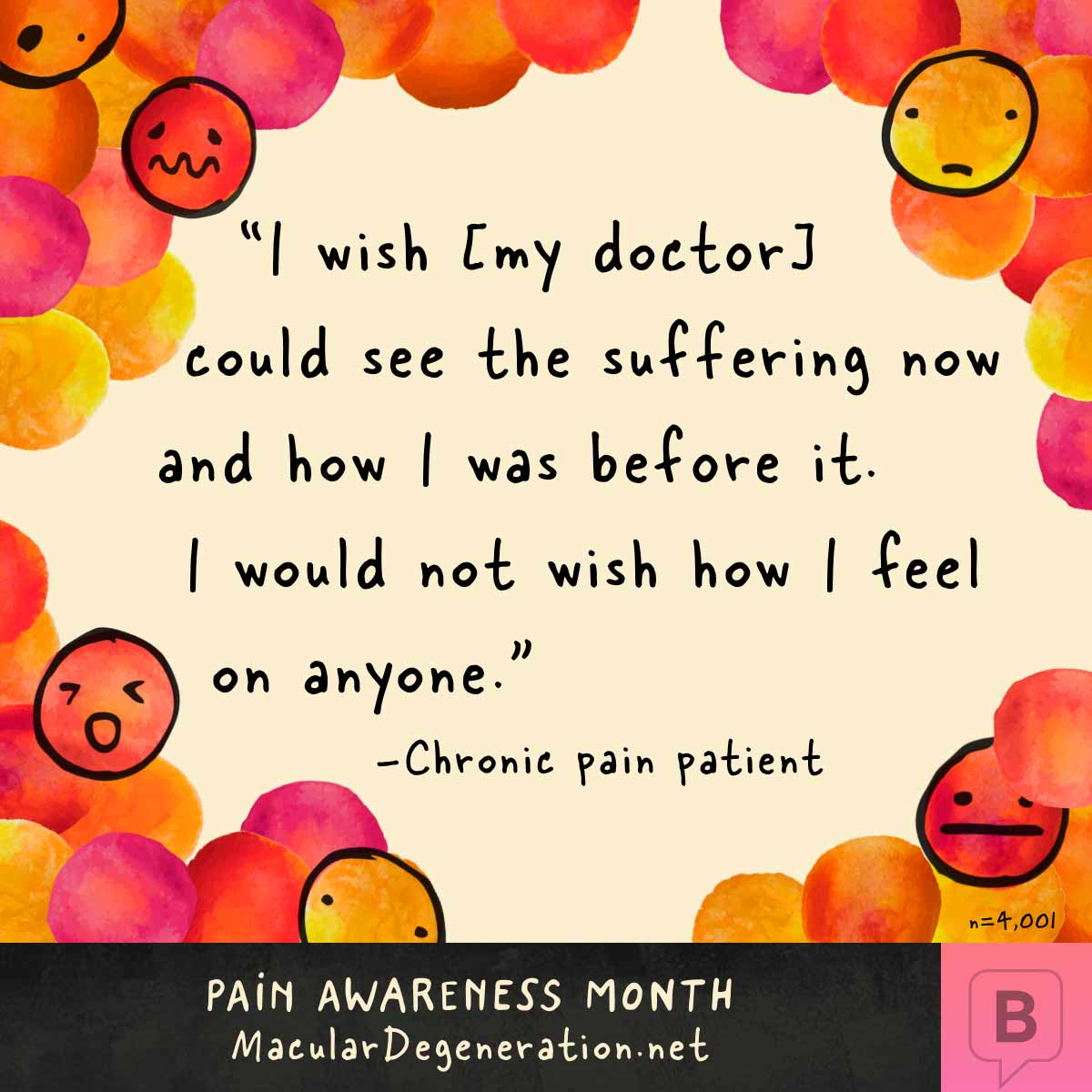 Quote: I wish my doctor could see the suffering now and how I was before it. I would not wish how I feel on anyone