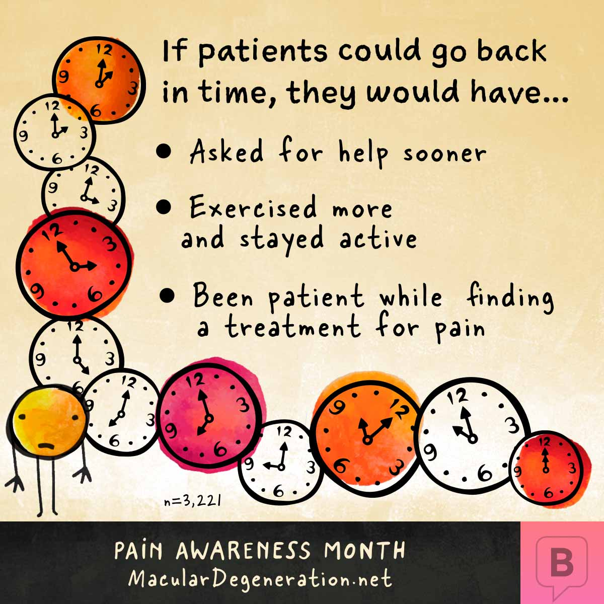 People with pain wish that they had asked for help, stayed active, and been patient with treatment